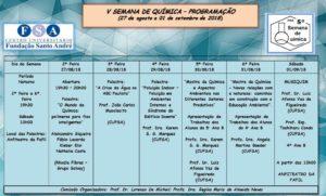 5ª Semana de Química da FSA